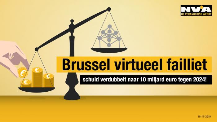 Brussel virtueel failliet: schuld verdubbelt naar 10 miljard euro tegen 2024